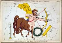 Sagittarius - Lovers Guide for Men and Women