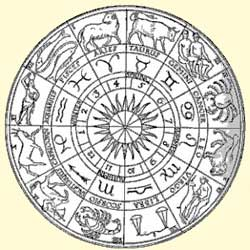 Astrology Apps