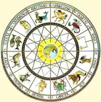 Positive and Dark Side of the Zodiac