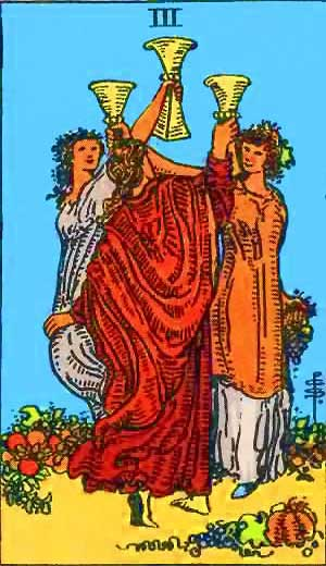 3 of cups and wands relationship